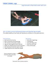 basic front crawl kick and the most common mistakes