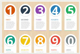 50 infographic template designs infographics tools