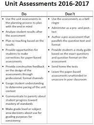 unit assessment u201cdos and don u0027ts u201d u2013 office of teaching and learning