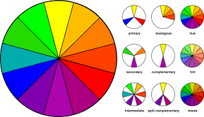 design applying the elements 10 basic elements of design creative market blog