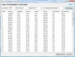 loan amortization chart expin memberpro co