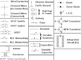 sae automotive wire diagram symbols wiring diagrams