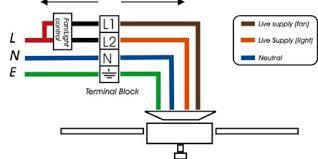 3 phase wire metering package for kilowatt hour meter wiring