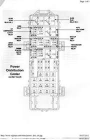 1994 jeep grand fuse diagram solved where do i find a fuse box diagram for a 1994 fixya