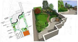 Cozy Home Garden Design Plan Shock Simple Landscape Plans 0 Full