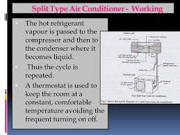 Comfortable Indoor Temperature Unit V Refrigeration And Air Conditioning Ppt Online Download