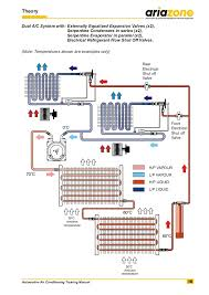 vehicle ac wiring diagram efcaviation com