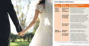 mariage communautã universelle patrimoines privé et professionnel les séparer pour les protéger