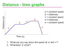 grade 11 physical science physical sciences break 1 0