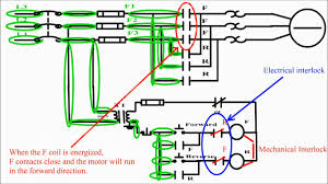 electrical interlock motor control forward reverse forward