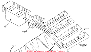 septic system design drawings and sketches septic tank drain