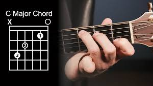 tutorial kunci gitar f 8 guitar chords you must know guitar lesson video