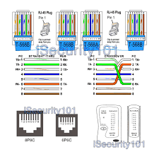 wiring diagram component usb to rj45 wiring diagram cat5 and