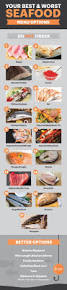 17 fish you should never eat plus safer seafood options dr axe