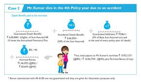 Plan by Saving Insurance Plan Jeevan Riddhi Insurance Plan Aegon Life