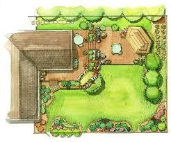 backyard plan landscape design big ideas for your landscape landscaping yards