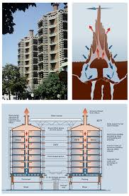 eastgate mall floor plan ehp 121 a18 g004 essay research pinterest environmental health