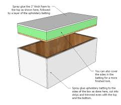 Wood Toy Chest Bench Plans by Ana White Upholstered Toybox Ottoman Diy Projects
