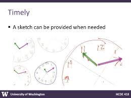 university of washington hcde 418 sketching 1 what is sketching