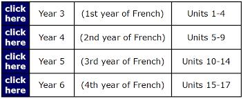 ks2 french scheme of work