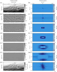 numerical tests on generalized diffraction tomography sciencedirect
