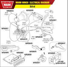 warn a2000 atv winch wiring diagram warn wiring diagrams collection