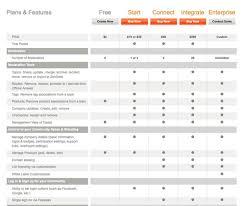design a html table better ui design proper use of tables noupe