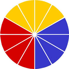 what colors make yellow what colors make blue drawing blog