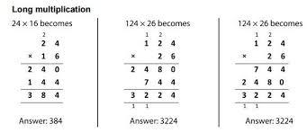 long division u0026 multiplication u2013 formal methods mathematics