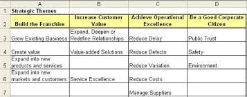 balanced scorecard template excel align to kpis