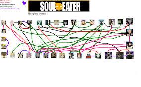 Soul Eater Memes - soul eater shipping meme by souleaterepicwriter on deviantart