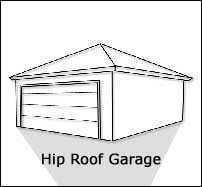 Hip Style Roof Design Garage Designs And Plans