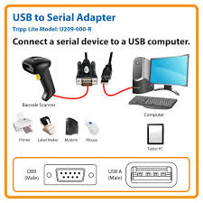 amazon com tripp lite 5ft usb to serial adapter cable usb a to