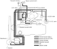 nissan z24 engine vacuum diagram 1986 nissan pickup vacuum diagram