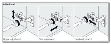 Adjusting Cabinet Doors Terrific Adjusting Cabinet Hinges Door Hinges Grass Hardware Craft