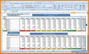 Corporate Budget Template Excel 7 Business Budget Excel Template Budget Template