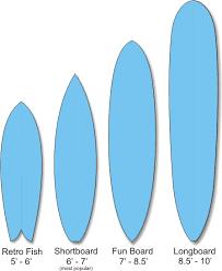 surfboard shapes beach surf hippy boho pinterest surfs