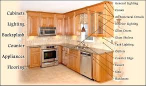 cost of refacing cabinets vs replacing cost of refacing kitchen cabinets decoration kitchen cabinets should
