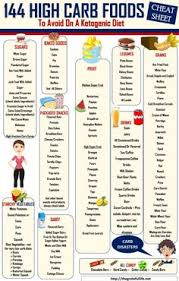 100 low carb swaps cheat sheet diet and nutrition ebook cheat