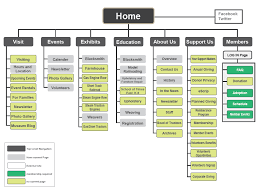 sitemap site map examples