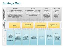 strategy map template strategy powerpoint template strategy map editable powerpoint