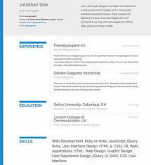 Powerpoint Resume Template Cynthia Ozick Puttermesser Papers Writing An Admission Essay