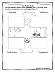15 best images of water cycle worksheet 1st grade weather and