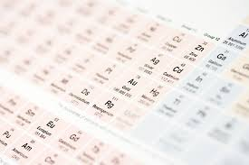 How Many Groups Are On The Periodic Table How Many Elements Are Found In Nature Natural Elements