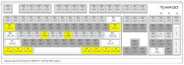 keyboard layout ansi wasd keyboards keycap size and layout