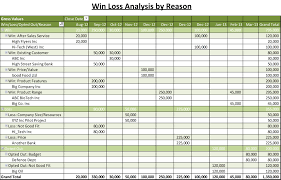 sales funnel excel template with win loss analysis launched the