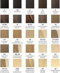 Types Of Hair Colour by Can I Guess Your Hair Color Playbuzz