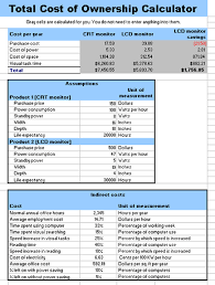 total cost of ownership calculator office templates