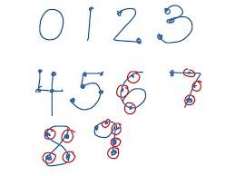 touch math worksheets u2013 wallpapercraft