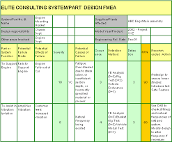 Fmea Template Excel Design Fmea Dfmea Design Failure Mode And Effects Analysis Uk